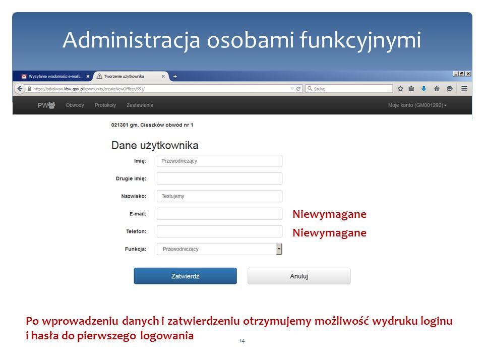 Administracja osobami funkcyjnymi