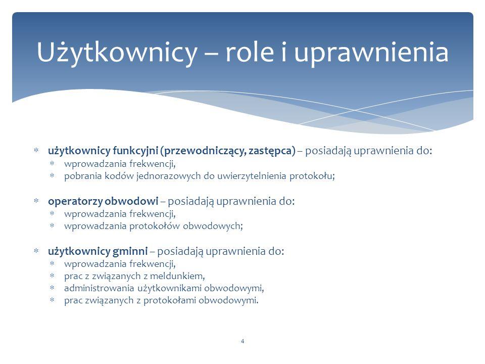 Użytkownicy – role i uprawnienia