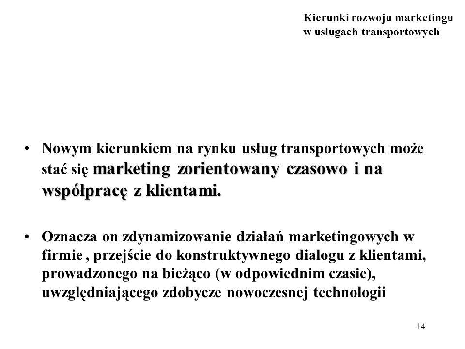 Nowym kierunkiem na rynku usług transportowych może stać się marketing zorientowany czasowo i na współpracę z klientami.