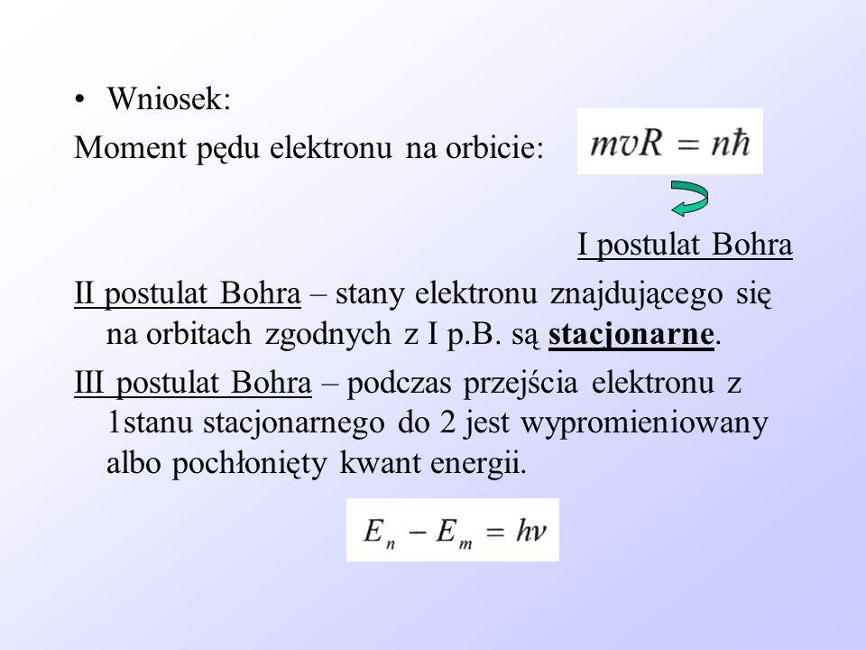 Wniosek: Moment pędu elektronu na orbicie: I postulat Bohra.