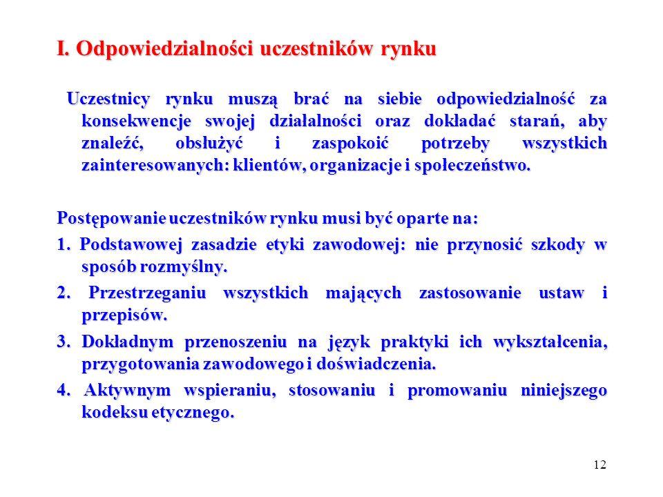 I. Odpowiedzialności uczestników rynku