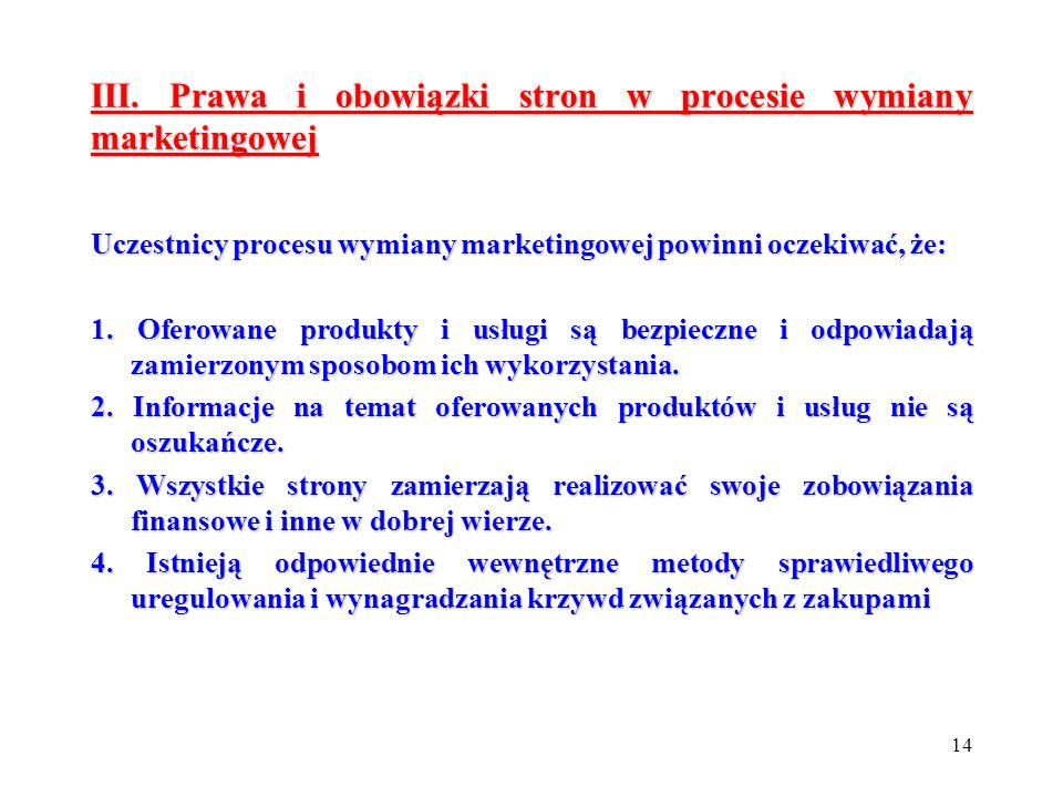 III. Prawa i obowiązki stron w procesie wymiany marketingowej