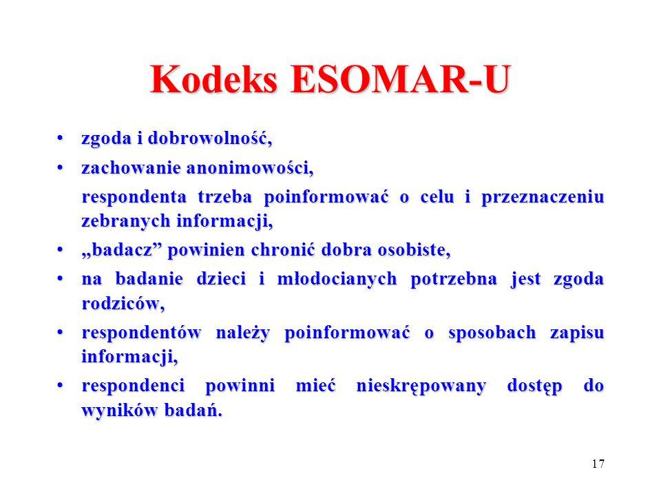 Kodeks ESOMAR-U zgoda i dobrowolność, zachowanie anonimowości,