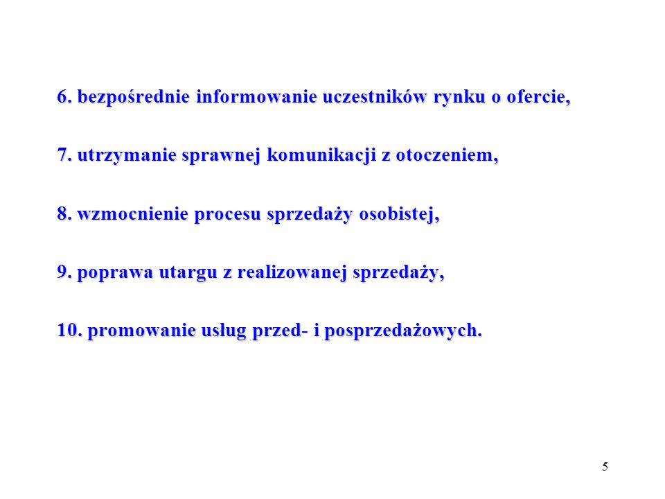 6. bezpośrednie informowanie uczestników rynku o ofercie,