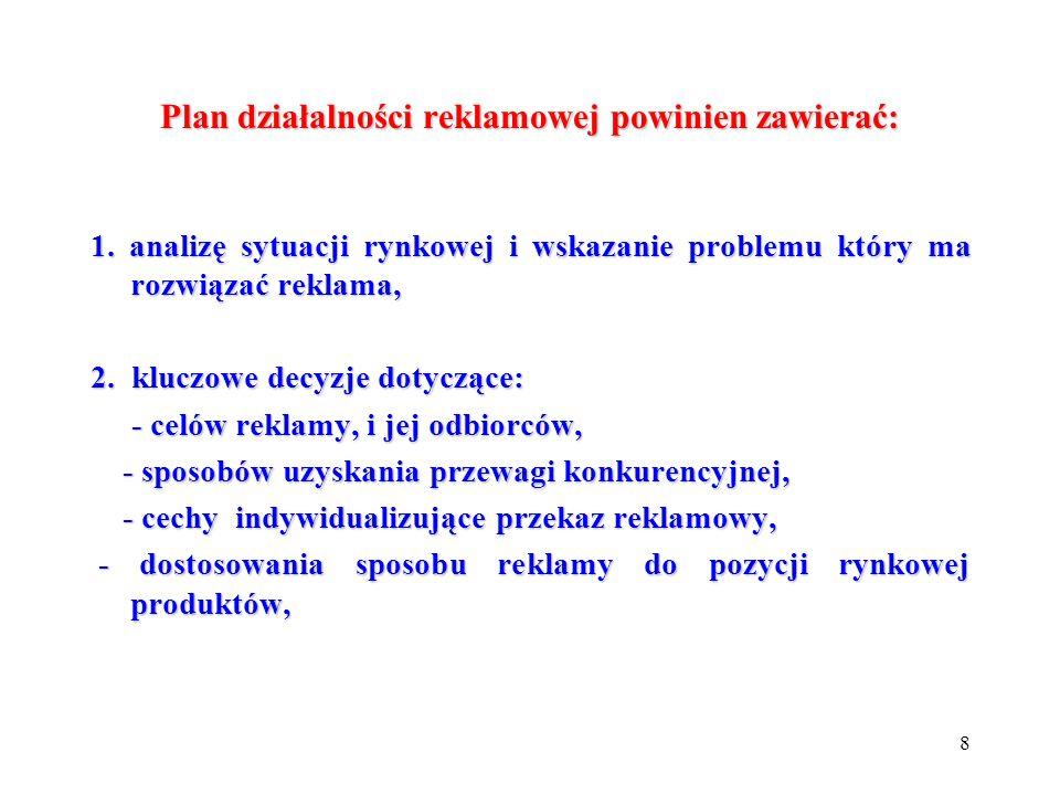 Plan działalności reklamowej powinien zawierać: