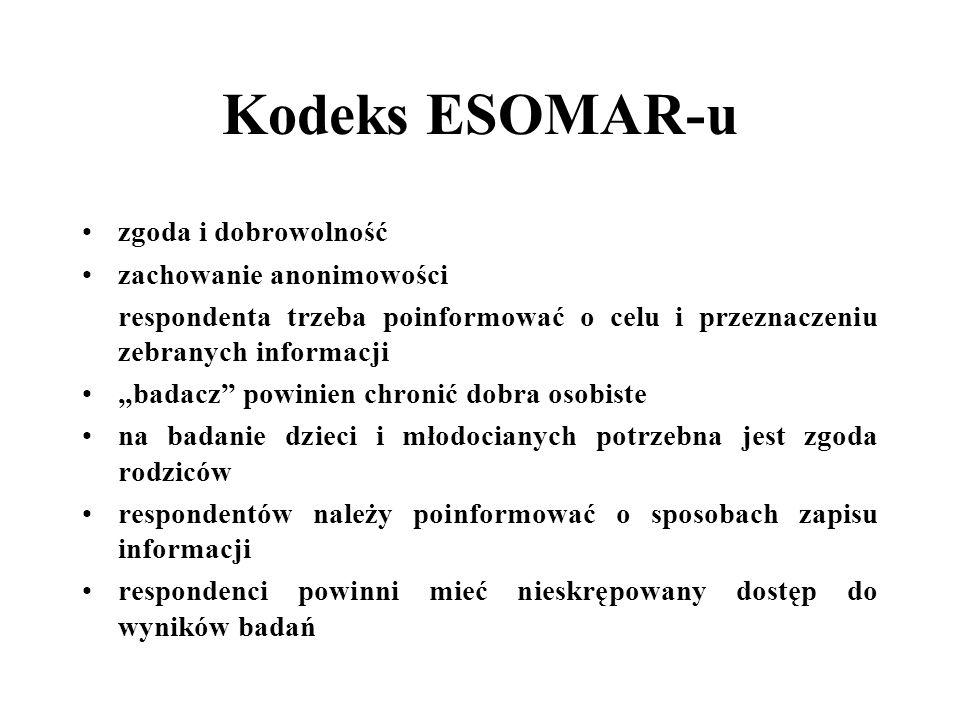 Kodeks ESOMAR-u zgoda i dobrowolność zachowanie anonimowości