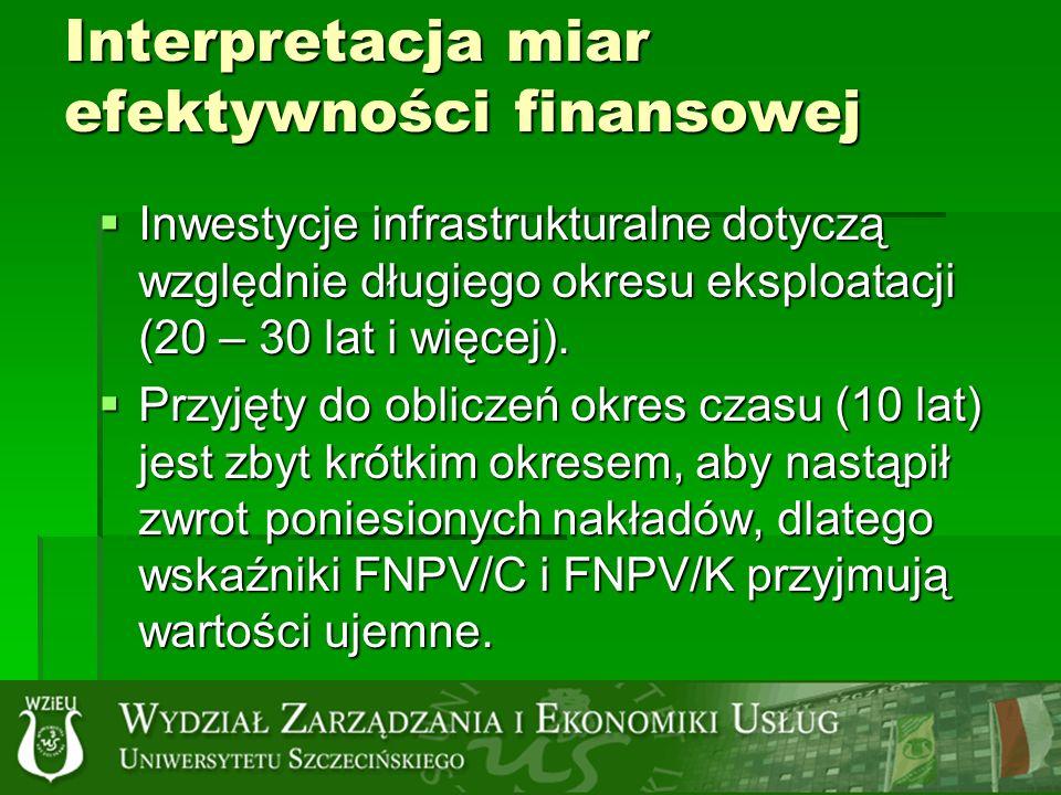 Interpretacja miar efektywności finansowej