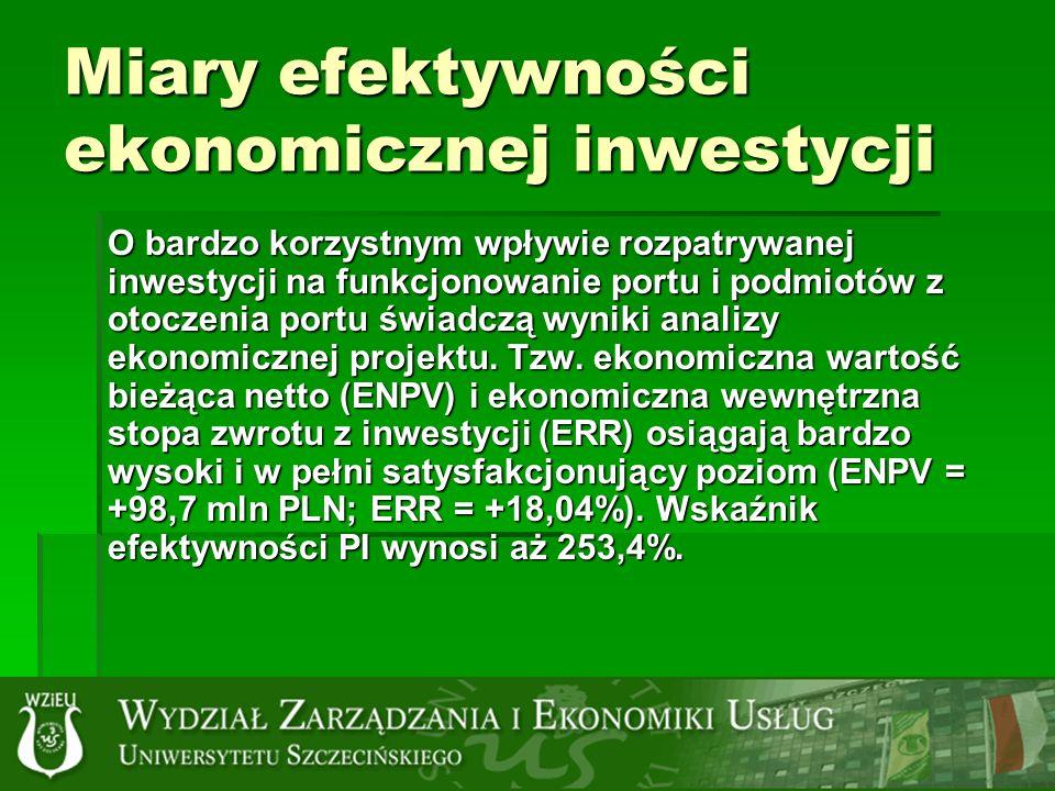 Miary efektywności ekonomicznej inwestycji