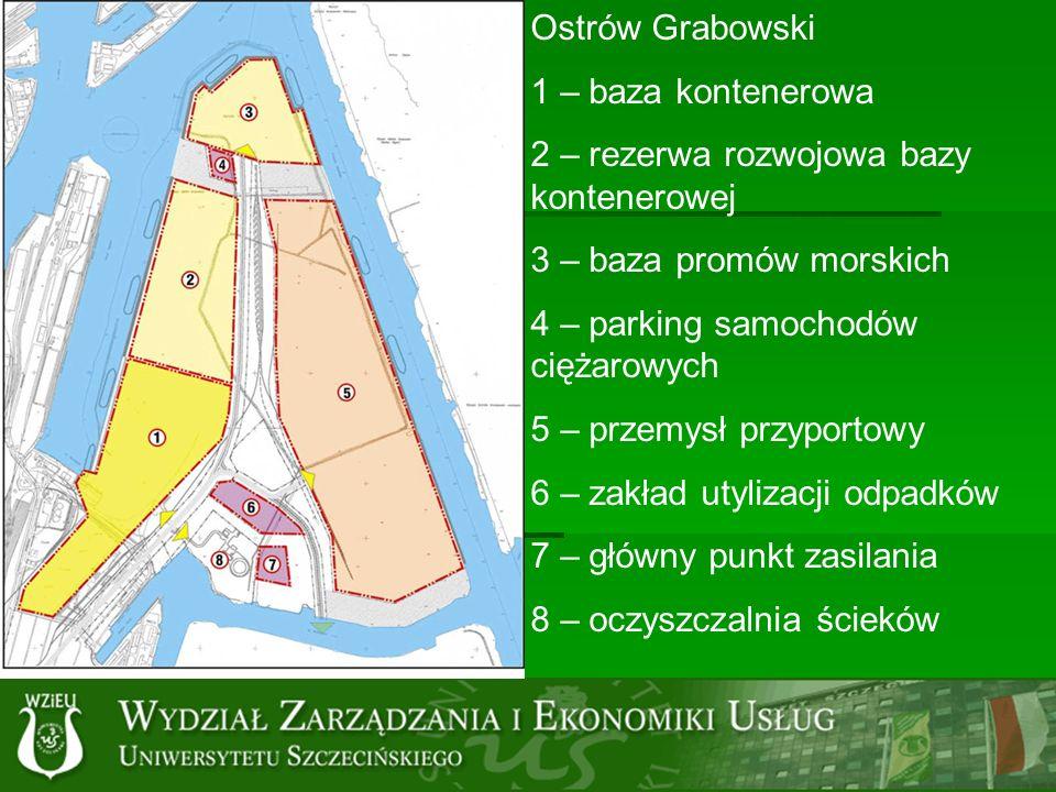 Ostrów Grabowski 1 – baza kontenerowa. 2 – rezerwa rozwojowa bazy kontenerowej. 3 – baza promów morskich.