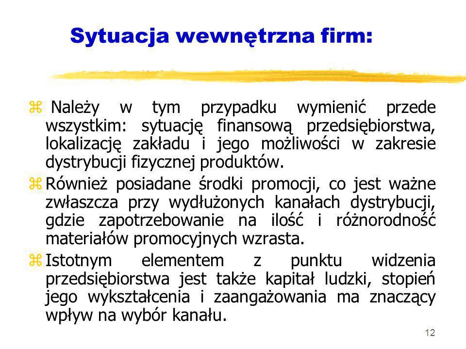 Sytuacja wewnętrzna firm:
