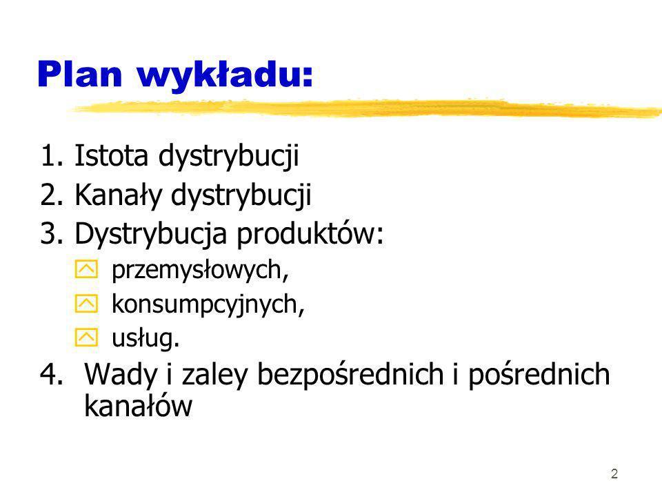 Plan wykładu: 1. Istota dystrybucji 2. Kanały dystrybucji