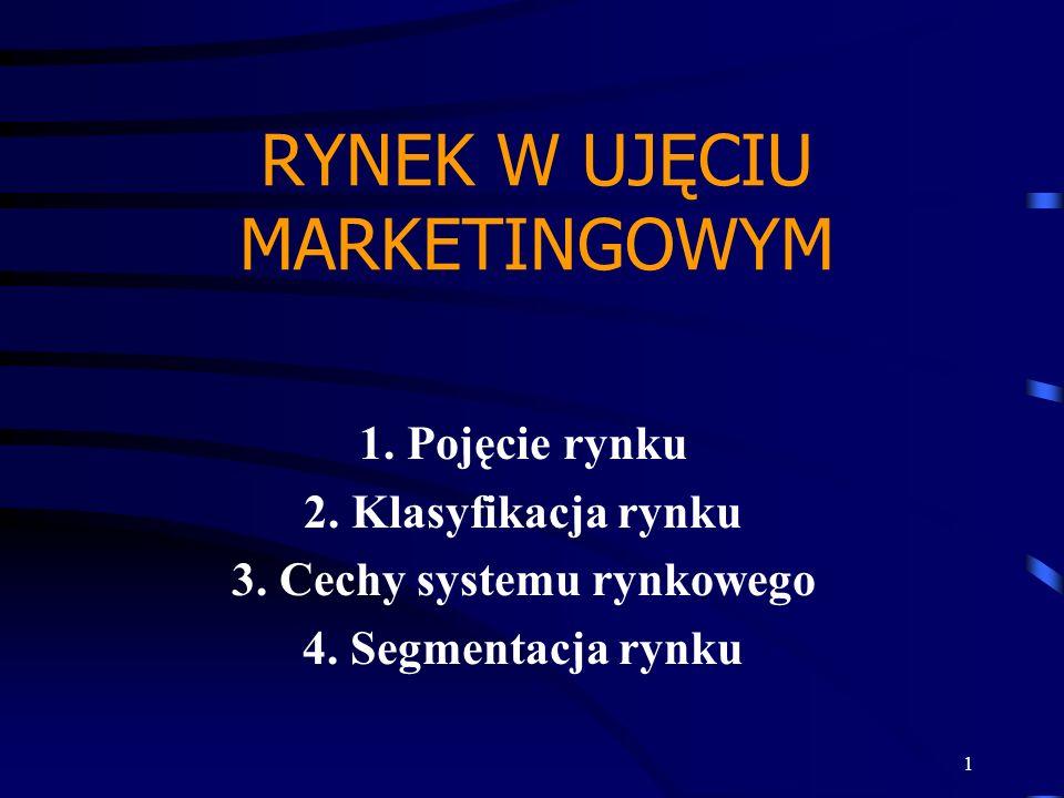 RYNEK W UJĘCIU MARKETINGOWYM