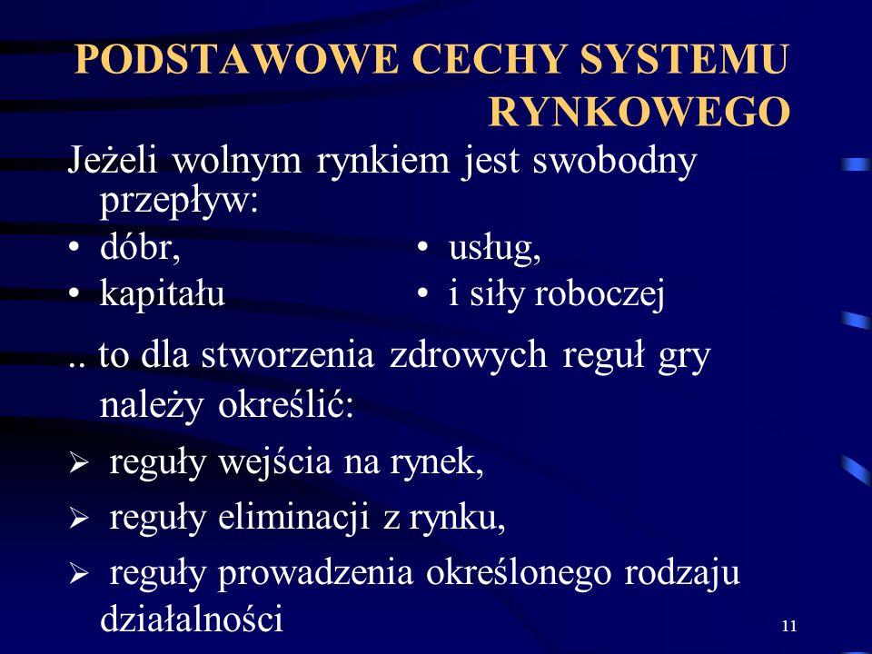 PODSTAWOWE CECHY SYSTEMU RYNKOWEGO