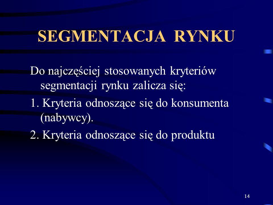 SEGMENTACJA RYNKU Do najczęściej stosowanych kryteriów segmentacji rynku zalicza się: 1. Kryteria odnoszące się do konsumenta (nabywcy).