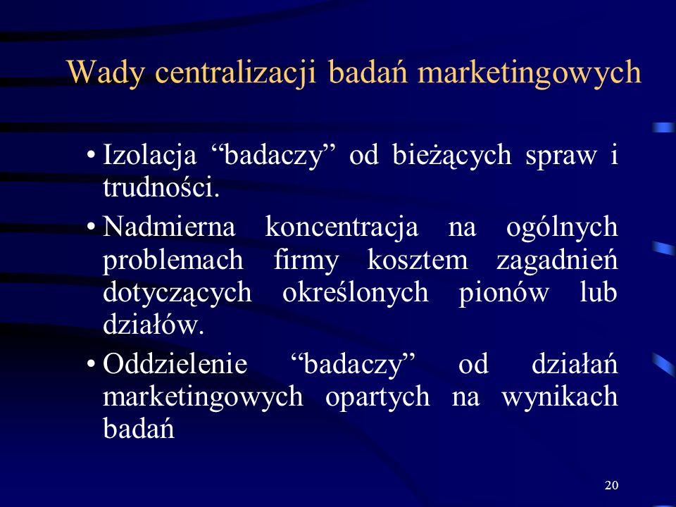Wady centralizacji badań marketingowych