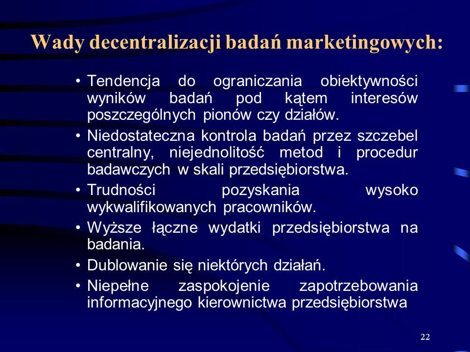 Wady decentralizacji badań marketingowych: