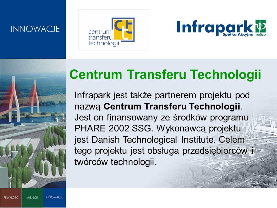 Centrum Transferu Technologii