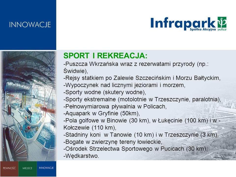SPORT I REKREACJA: -Puszcza Wkrzańska wraz z rezerwatami przyrody (np