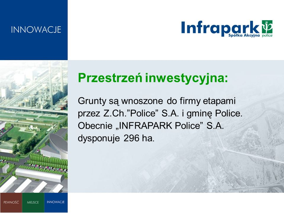 Przestrzeń inwestycyjna: