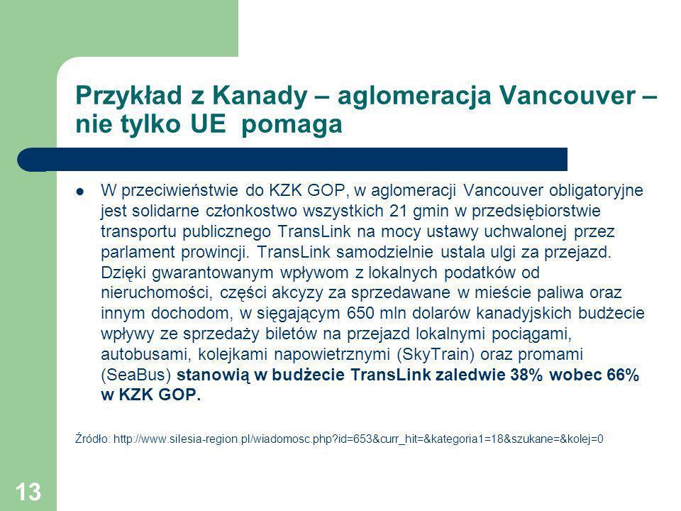 Przykład z Kanady – aglomeracja Vancouver – nie tylko UE pomaga
