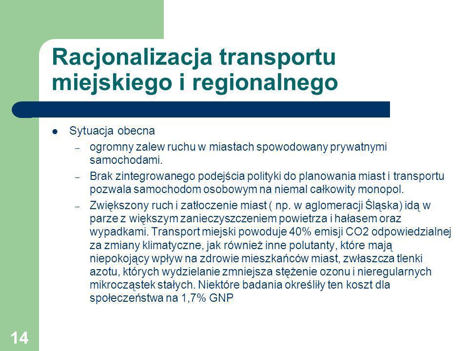 Racjonalizacja transportu miejskiego i regionalnego