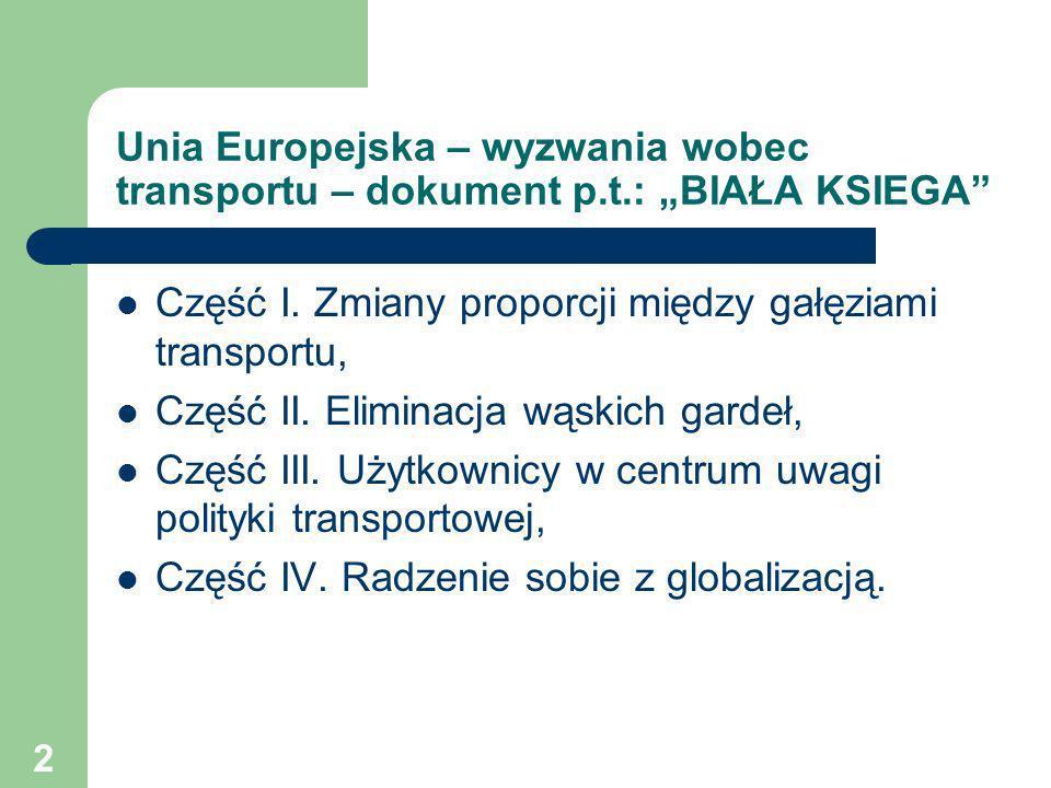 Unia Europejska – wyzwania wobec transportu – dokument p. t