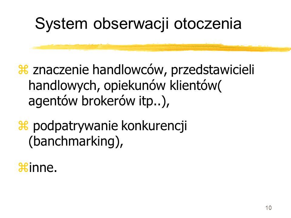 System obserwacji otoczenia
