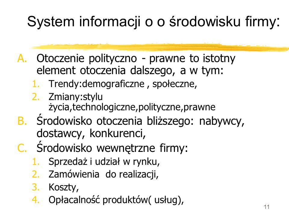 System informacji o o środowisku firmy:
