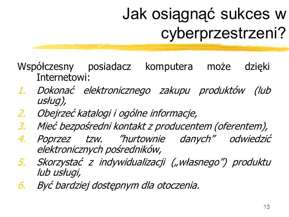 Jak osiągnąć sukces w cyberprzestrzeni