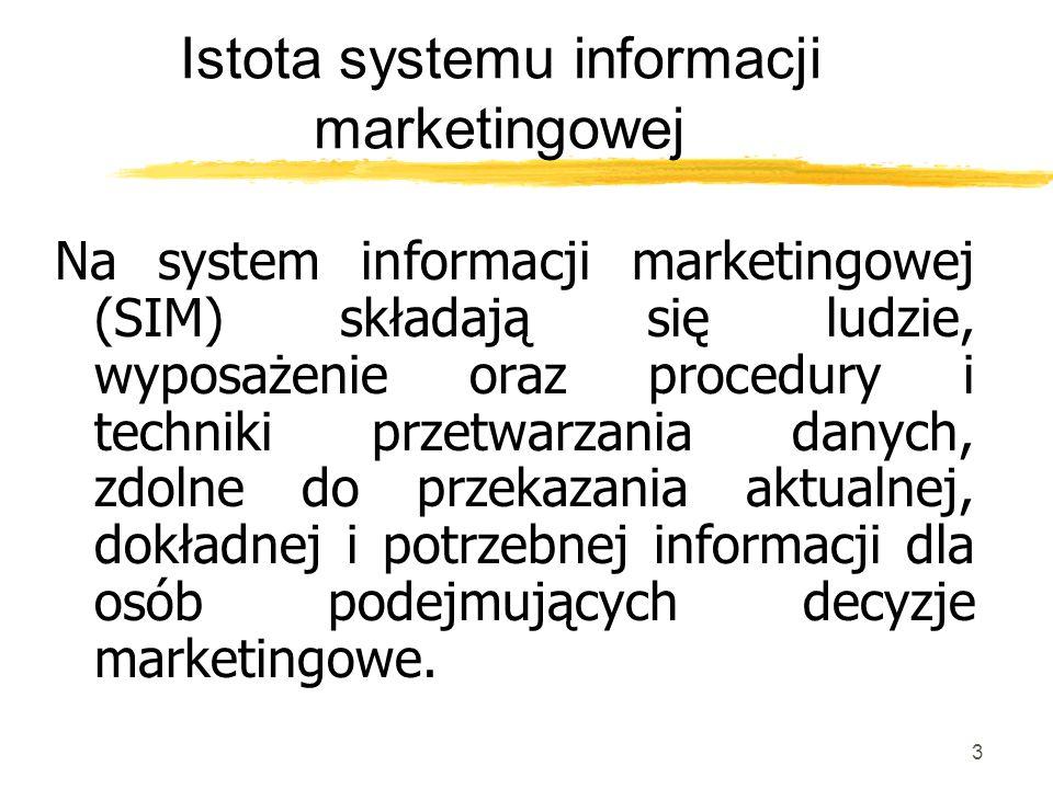 Istota systemu informacji marketingowej