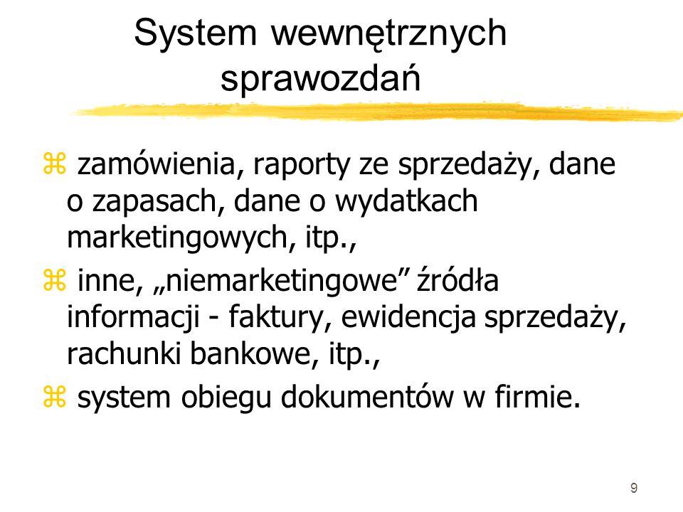 System wewnętrznych sprawozdań