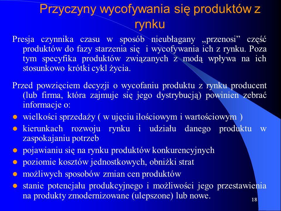 Przyczyny wycofywania się produktów z rynku