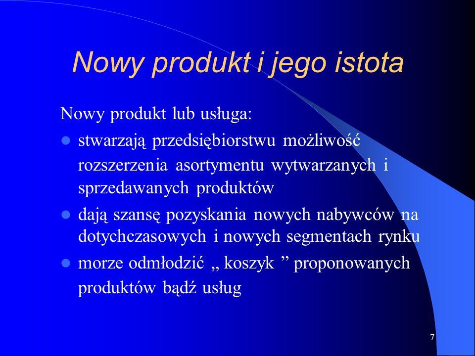 Nowy produkt i jego istota