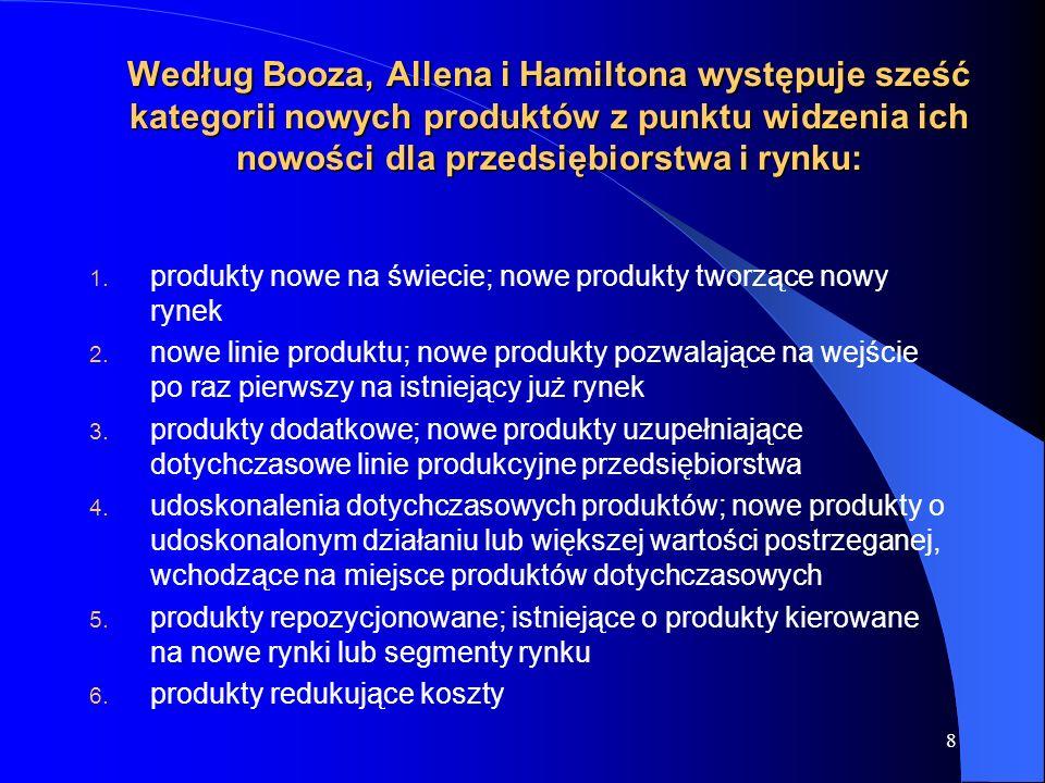 Według Booza, Allena i Hamiltona występuje sześć kategorii nowych produktów z punktu widzenia ich nowości dla przedsiębiorstwa i rynku: