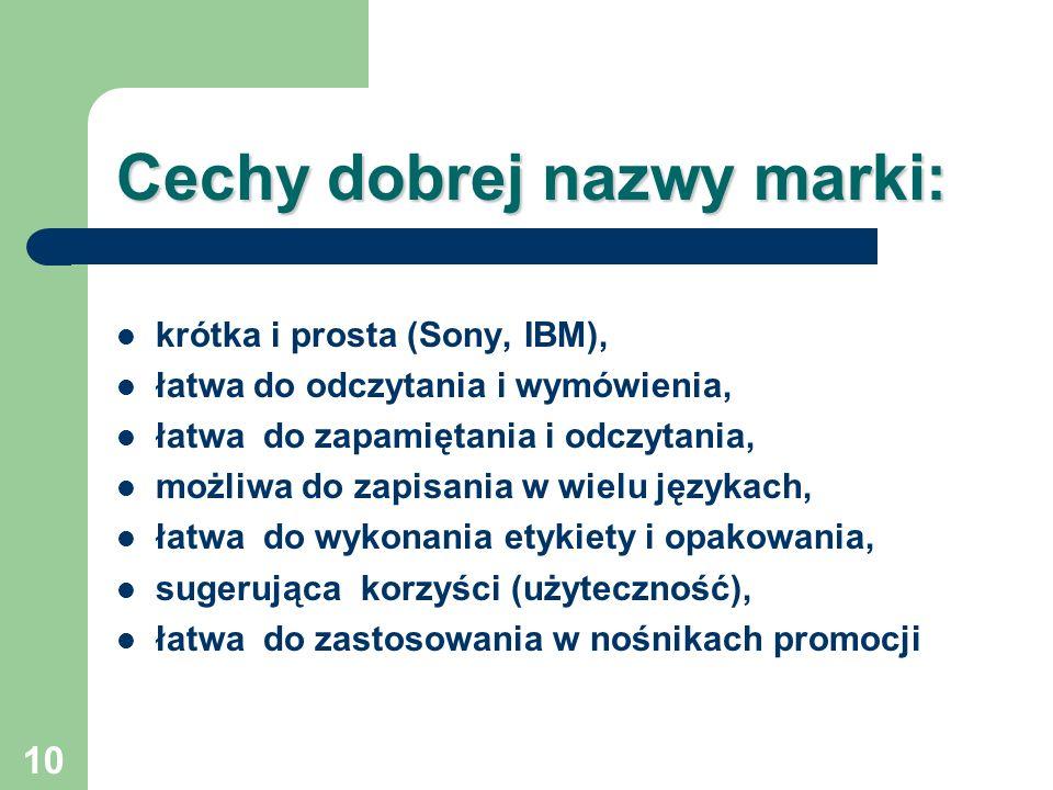 Cechy dobrej nazwy marki: