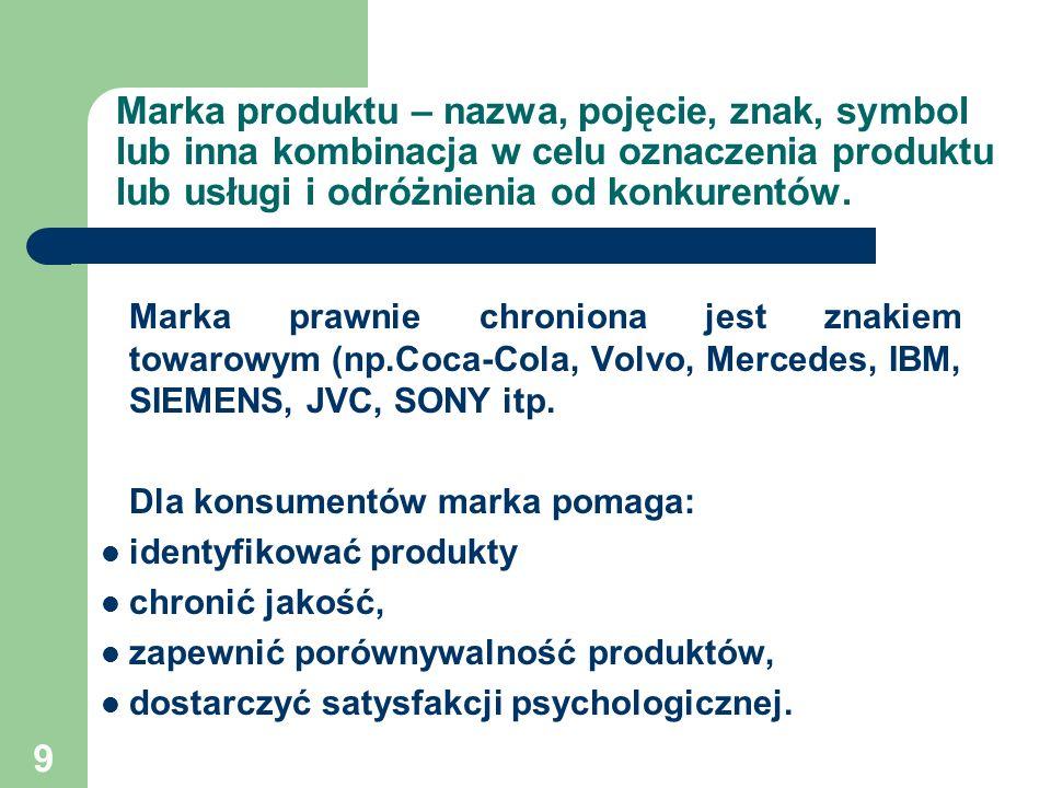 Marka produktu – nazwa, pojęcie, znak, symbol lub inna kombinacja w celu oznaczenia produktu lub usługi i odróżnienia od konkurentów.