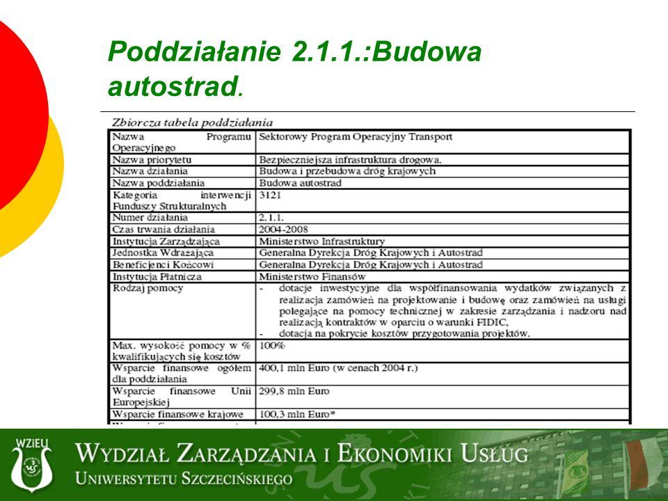 Poddziałanie 2.1.1.:Budowa autostrad.