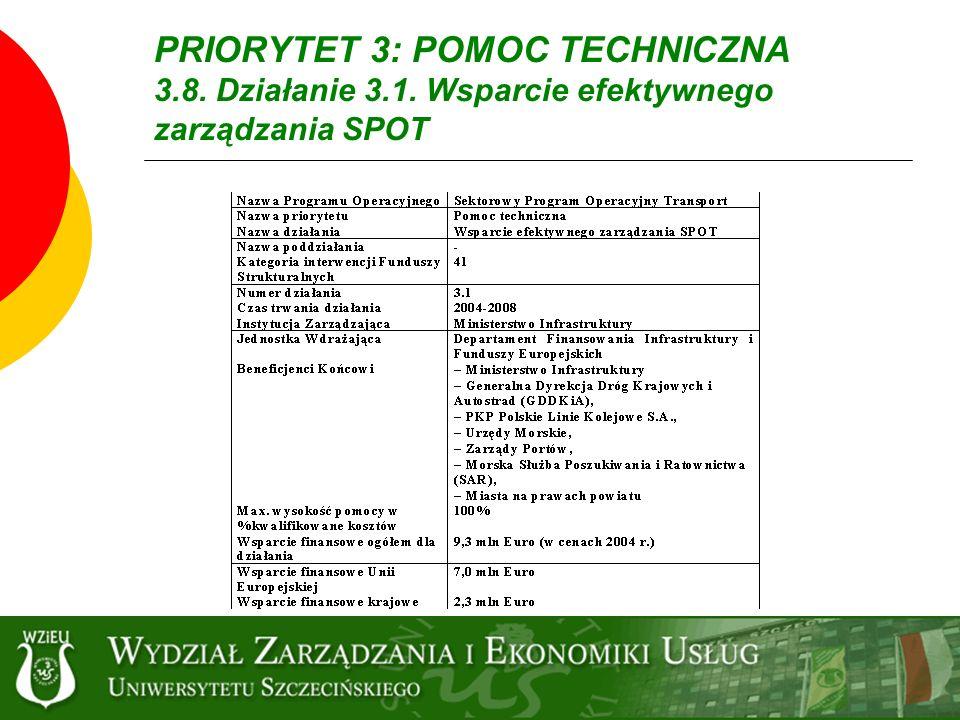 PRIORYTET 3: POMOC TECHNICZNA 3. 8. Działanie 3. 1