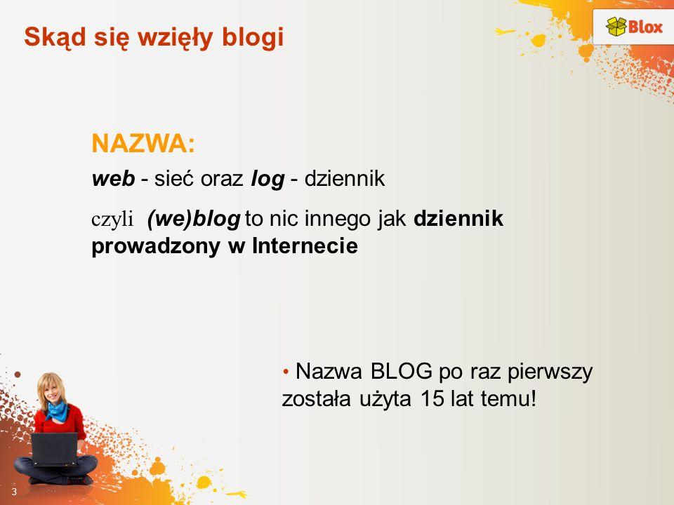 Skąd się wzięły blogi NAZWA: web - sieć oraz log - dziennik