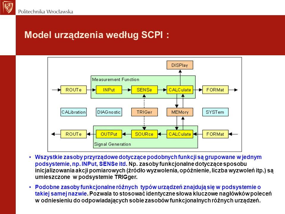 Model urządzenia według SCPI :