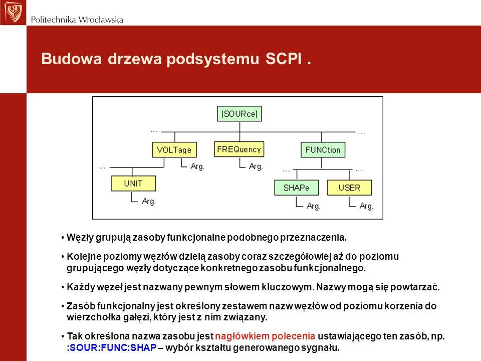 Budowa drzewa podsystemu SCPI .