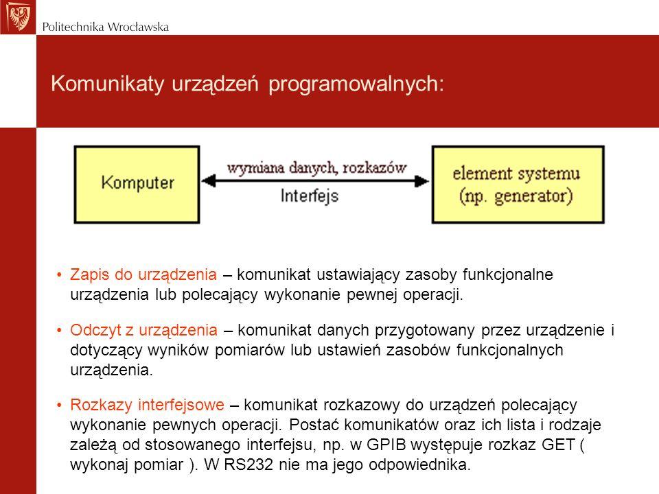 Komunikaty urządzeń programowalnych: