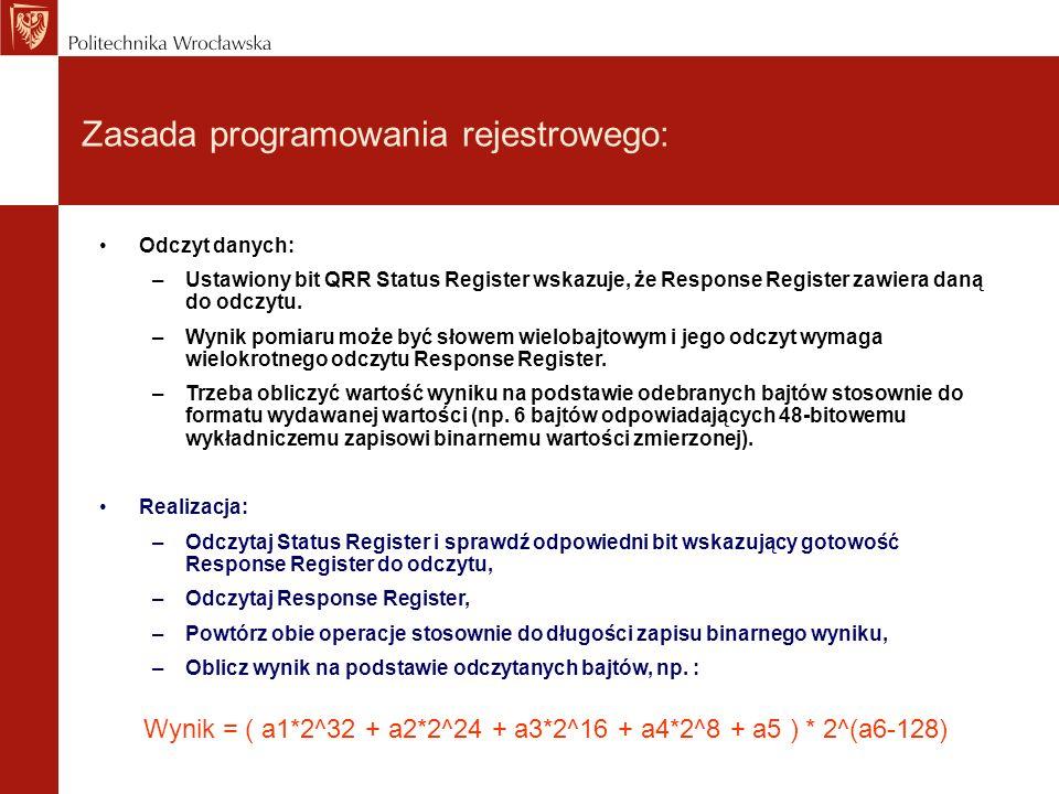 Zasada programowania rejestrowego: