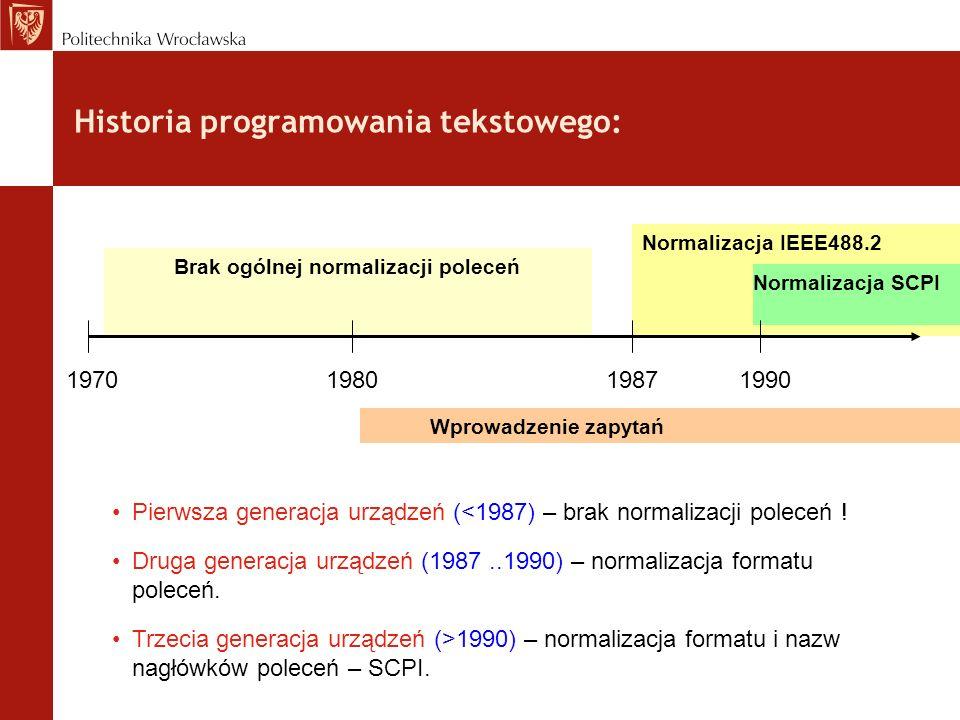 Historia programowania tekstowego: