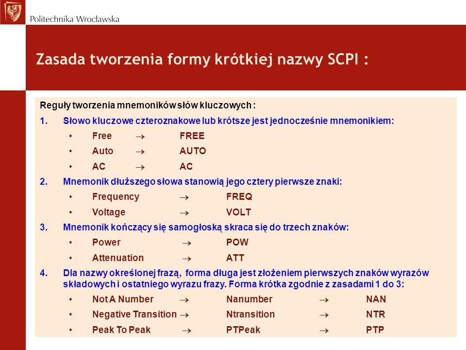Zasada tworzenia formy krótkiej nazwy SCPI :