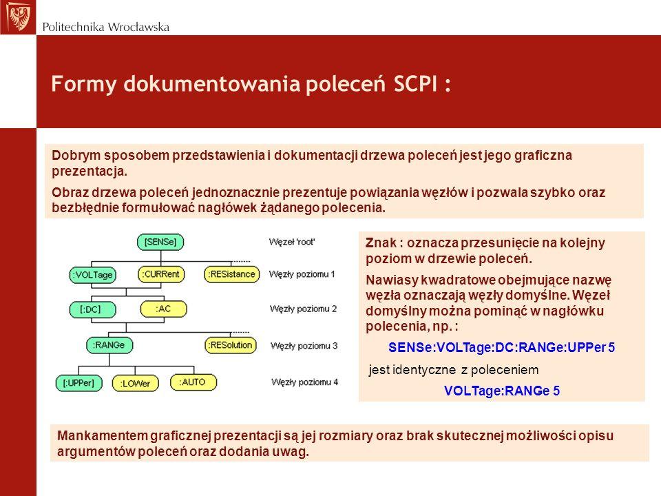 Formy dokumentowania poleceń SCPI :