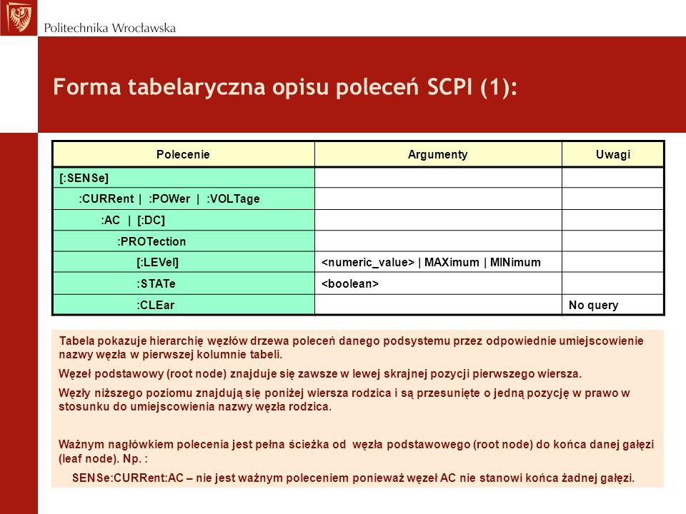 Forma tabelaryczna opisu poleceń SCPI (1):