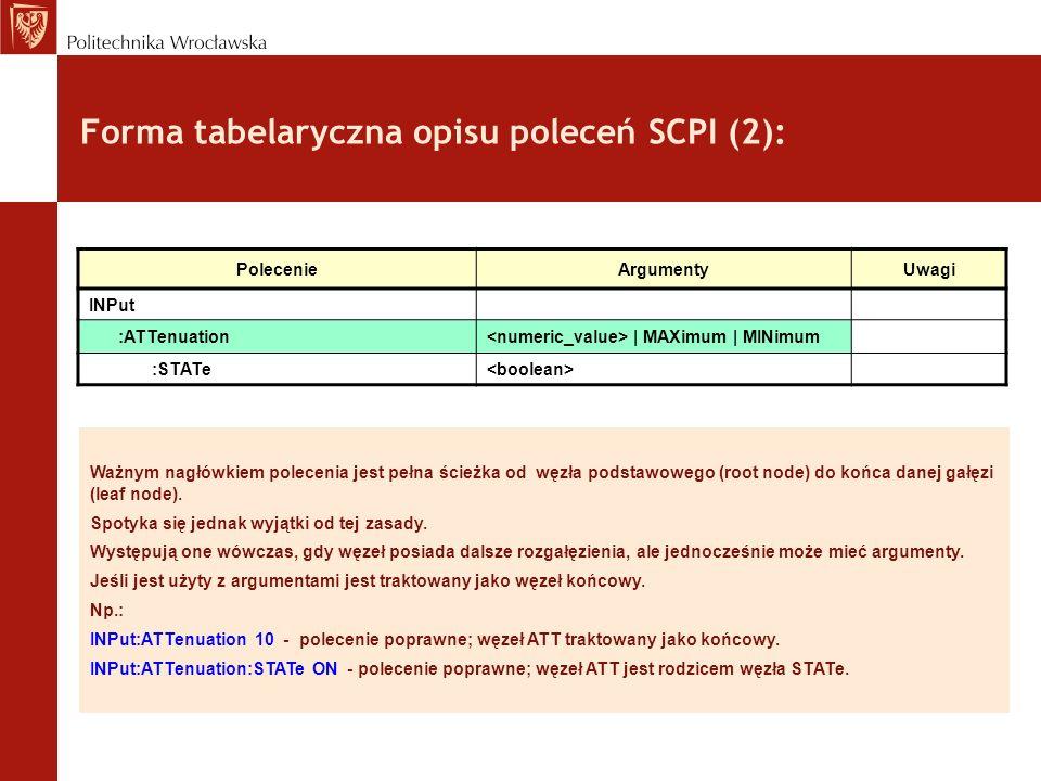 Forma tabelaryczna opisu poleceń SCPI (2):