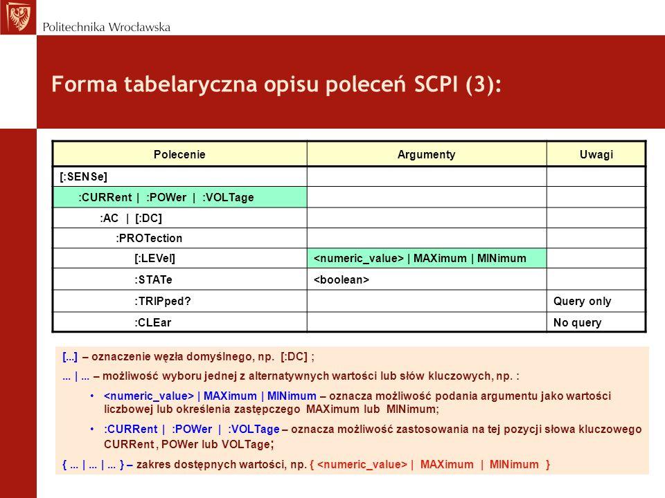 Forma tabelaryczna opisu poleceń SCPI (3):