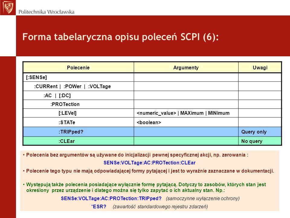 Forma tabelaryczna opisu poleceń SCPI (6):